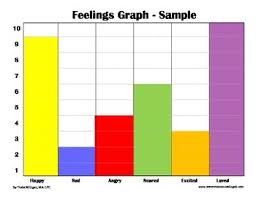 Feelings Graph Counseling Activity For Children
