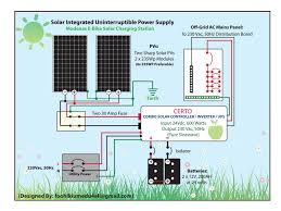 solar charging wiring diagram on solar images free download Solar Installation Diagrams solar charging wiring diagram 16 solar panel diagram how it works solar installation diagrams solar installation diagrams