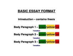 use this color coded expository essay graphic organizer to help autistic and ell students respond well to a color coded basic essay format a
