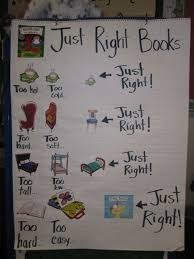 Just Right Book Chart Kindergarten Self Select Books For
