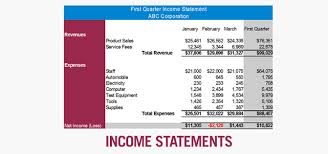 Components Of An Income Statement Classy Income Statements