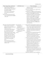 professional nonprofit resume reversible logic thesis popular science vs religion