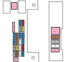 citroen c4 aircross (from 2011) fuse box diagram auto genius citroen c4 2005 fuse box diagram citroen c4 aircross (from 2011) fuse box diagram
