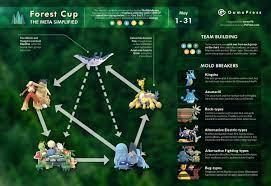 GamePress | Pokémon GO sur Twitter :