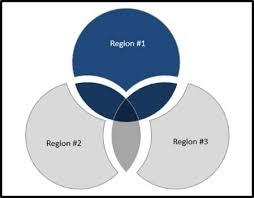 Powerpoint 2010 Venn Diagram How To Create A Venn Diagram In Powerpoint