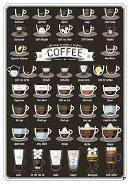 Good coffee always comes in whole beans, and you grind it just before you make coffee. How To Make Coffee Quora