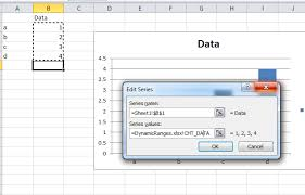 Dynamic Range Names And Charts In Excel 2010 The Right Way