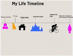 Personal Timeline Template Download 8 Timeline Templates For Kids Doc Pdf Free Premium