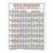 Guitar Chord Combinations Chart Walrus Productions Guitar Progressions Chord Chart 5 99