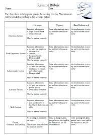 Rubric For Resume And Cover Letter Professional User Manual Ebooks