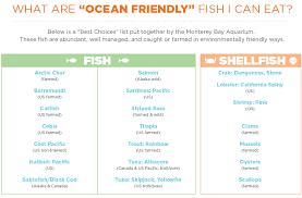 Sustainable Seafood Chart Sustainable Seafood September 2012 Charitysub