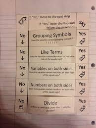 90 school math equations simple ideas