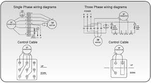 stahl hoist wiring diagram stahl wiring diagrams cars demag hoist wiring diagram nilza net