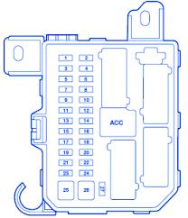 2002 mazda tribute alternator wiring diagram wiring diagram 2001 mazda tribute alternator wiring diagram fuse panel