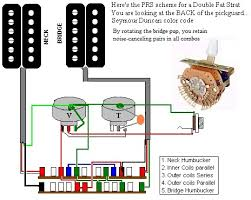 deaf eddie's collection of drawings and info 2 Humbucker Push Pull Pot Wiring Diagram Prs Pickup a double fat strat five tone scheme with two volume controls with a master tone and two push pull coil shunts