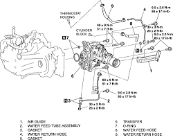 similiar mitsubishi endeavor engine diagram keywords mitsubishi endeavor engine diagram mitsubishi automotive wiring