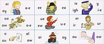 Jolly Phonics Alphabet Chart Jolly Phonics Letter Sound Strips In Print Letters Sue