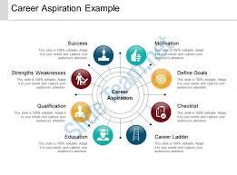 Example Of Career Aspiration Career Aspiration Example Powerpoint Ideas Powerpoint Presentation