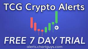Chart Guys Crypto Alerts