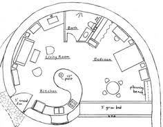 only put off until tomorrow what you are willing to die having House Plans Pictures Zimbabwe lovely spiral earth bag house plan would be awesome as a great room house plans pictures zimbabwe