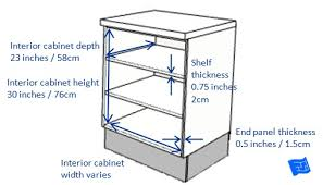 Kitchen Cabinet Dimensions
