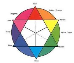 Eternal Ink Colour Chart How To Blend Tattoo Ink And How To Mix Tattoo Ink