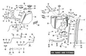 similiar ironhead sportster oil hose routing keywords ironhead engine diagram ironhead wiring diagrams for car or