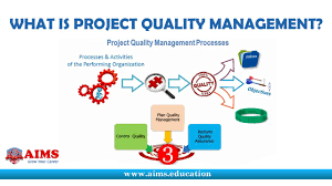 Quality Management Plan What Is Project Quality Management Process Tools And Techniques 22