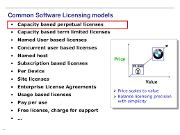Software Licensing Model Understanding Software Licensing With Ibm Power Systems