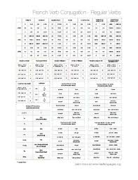 French Conjugation Chart French Verb Conjugation Chart