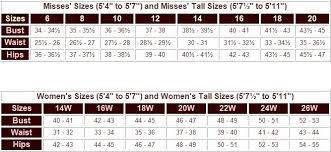 Standard Measurement Conversion Online Charts Collection