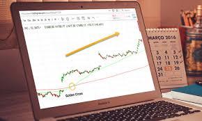 Golden Day Chart Open Golden Cross Trading 5 Best Golden Cross Strategies