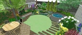 backyard design plans. Plain Backyard Small Backyard Design Plans Garden With Landscape Ideas On A Budget P   Amazing Of  For Backyard Design Plans G