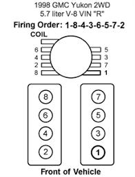 1998 gmc yukon wiring diagram 1999 Gmc Yukon Wiring Diagram GMC 3500 Wiring Diagram