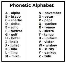 The following explanations and exercises will help you learn both learning the phonetic transcription of the letters will help you learn the pronunciation of the alphabet faster as well as remember it better. Is It Appropriate To Assume That Native English Speakers Are Capable Of Taking Phonetic Alphabet Dictation From Any Western Songs Quora