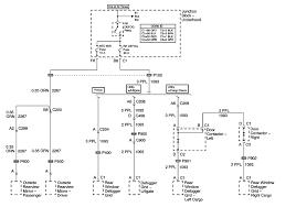 2003 isuzu npr wiring diagram 2003 image wiring 2004 subaru truck forester awd 2 5l fi sohc 4cyl repair guides on 2003 isuzu npr