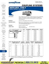 Goodyear Insta Lock Type C Cam Adapter And Female Cam Lock