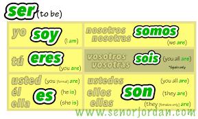 Spanish Ser Chart Señor Jordans Spanish Videos Blog Archive 01 Present