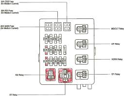 toyota tacoma 1996 to 2015 fuse box diagram yotatech fuse box diagram for 2001 tacoma
