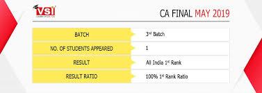 Ca Chart Best Ca Final Coaching Institute In India Vsi Jaipur