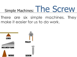 Interesting Screw Simple Machine Diagram With On Innovation Ideas