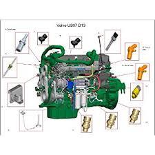 volvo d12 engine brake diagram tractor repair wiring diagram d12 volvo engine oil pressure sensor location