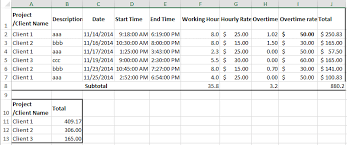 Hours Worked Excel Template How To Create Billable Hours Template In Excel