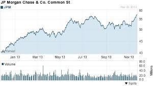 Jp Morgan Chase Organizational Chart Cutting To The Jpmorgan Chase Mortgage Settlement Non