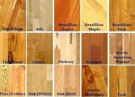 types of furniture wood. Hardwood Types For Furniture. Furniture Wood Type Identification Elegant . N Of