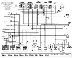 go kart wiring diagram wiring diagram byblank wiring diagram for gy6 150cc engine at 150cc gy6