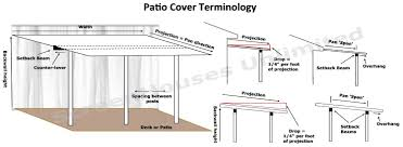 aluminum patio covers kits. Fantastic Aluminum Patio Cover Kits With Covers W Pan Flat Get A D