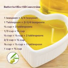 Butter To Olive Oil Conversion Chart Conversion Chart The Gaia Vitality Corporation