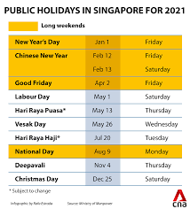 Dates of Singapore public holidays for 2021 released, include 4 long  weekends - CNA