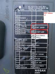2014 nissan sentra fuse box schematic anything wiring diagrams \u2022 2011 nissan sentra fuse box diagram at 2011 Nissan Sentra Fuse Box